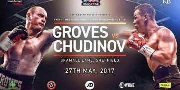 Groves vs Chudinov